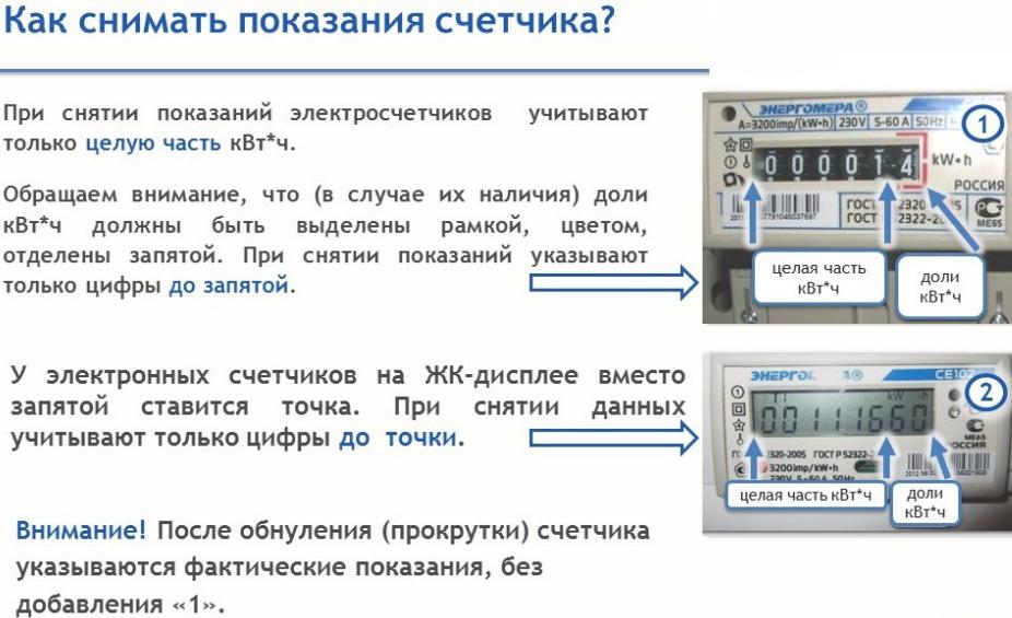 счетчики электроэнергии как снимать показания