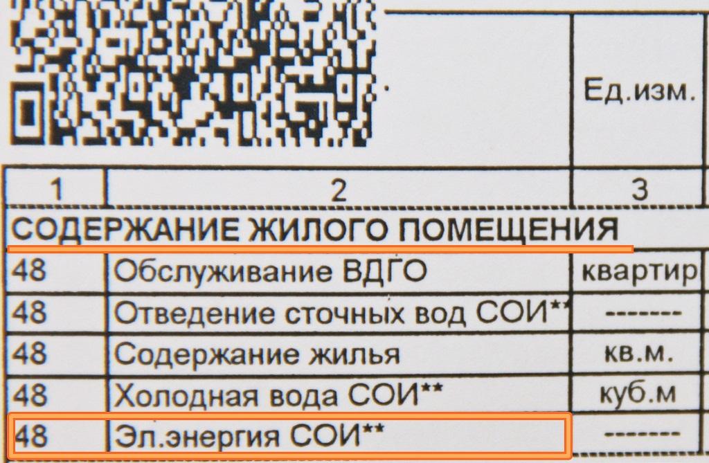 расшифровка букв на квитанции жкх