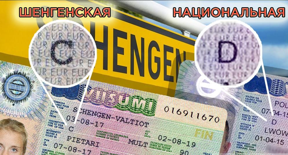 национальная и Шенгенская виза отличия