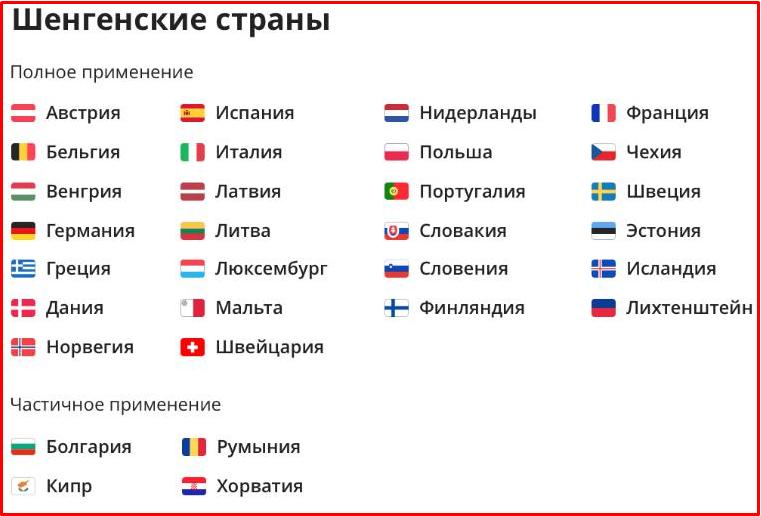 страны шенгена список 2019