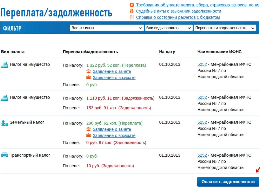 история всех проведенных платежных операций на портале налог ру