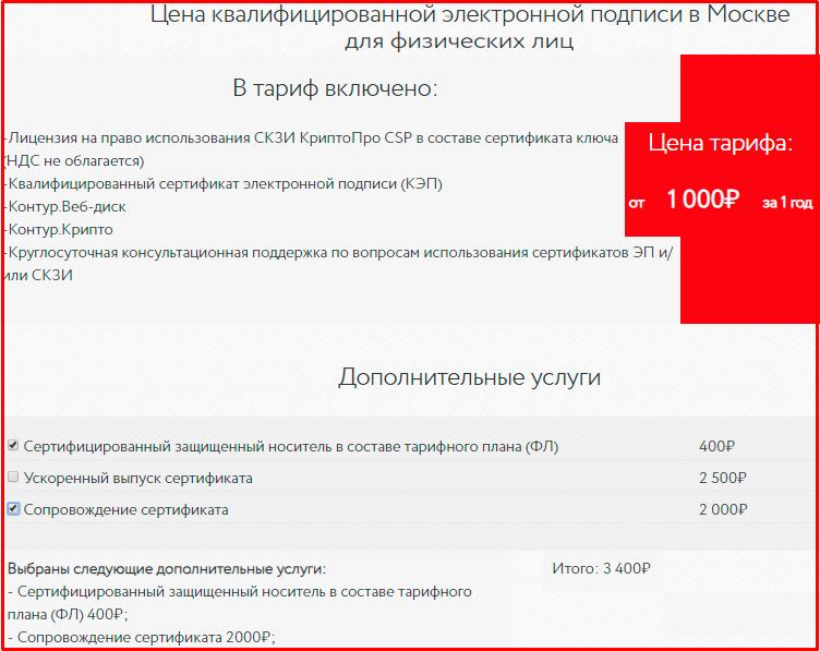 Стоимость оформления эцп в москве