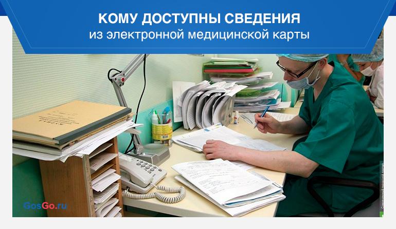 Кому доступны сведения из электронной медицинской карты