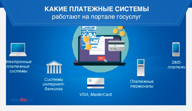 Какие платежные системы работают на портале госуслуг
